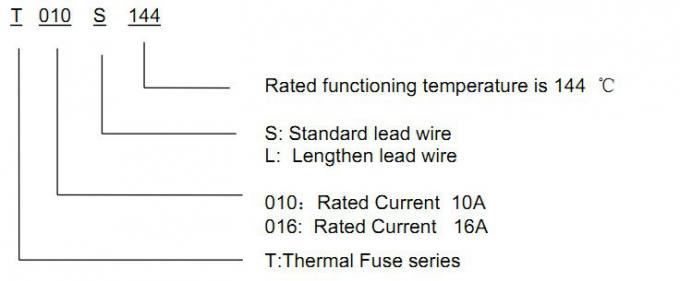 Low Resistance Thermal Fuse , BTT-10A Series Thermal Cutoff