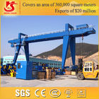 चीन Gantry Crane Price, MG Type Double Girder Gantry Crane 5-50 Tons फैक्टरी
